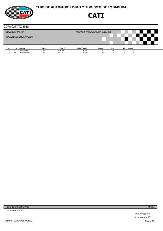 CATI 2_Page_2